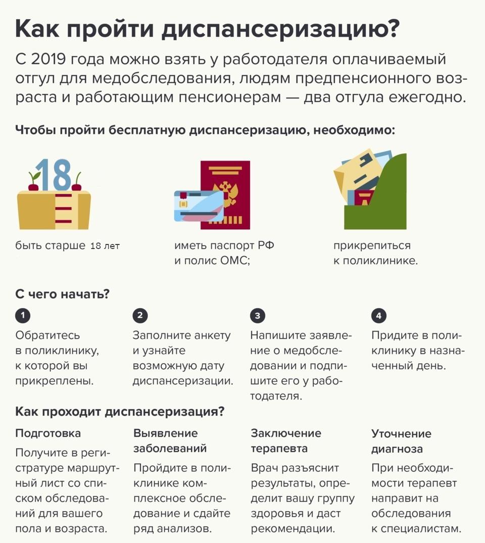 Диспансеризация для лиц предпенсионного возраста пенсионный фонд ставрополь официальный сайт личный кабинет вход по телефону